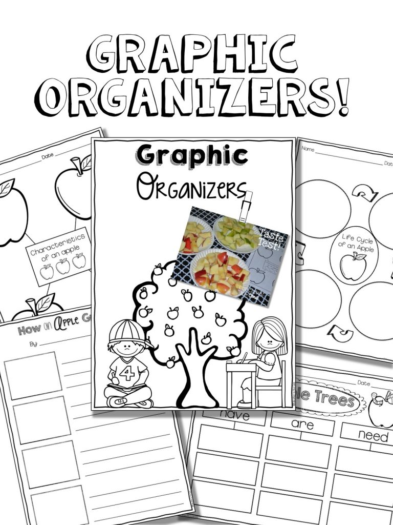 Apple Life Cycle Graphic Organizers: To organize our thoughts and our writing, I made some graphic organizers to help my students solidify their learning. They really enjoyed being able to write down characteristics of apples while taste testing several types of apples.