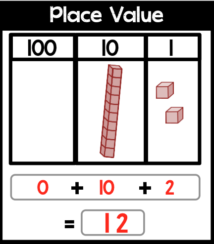 Place Value for Math Boards