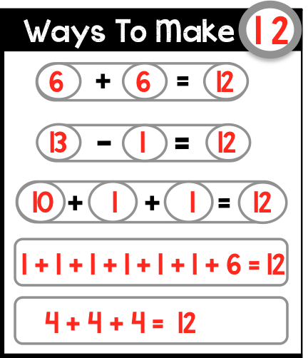 Ways to Make for Math Boards
