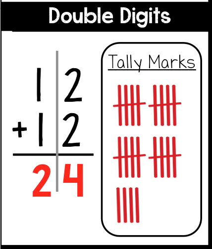 Tally Marks for Math Boards