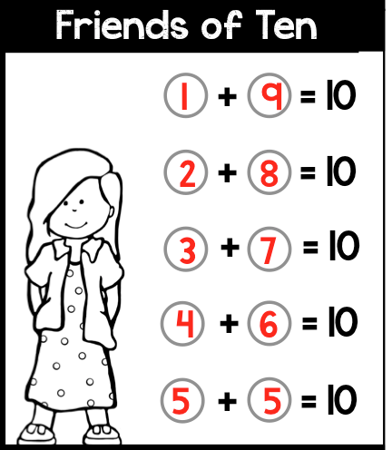Friends of Ten Math Boards