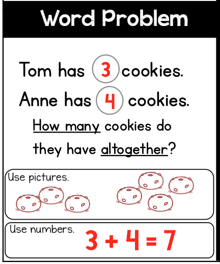 Word Problems Math Boards