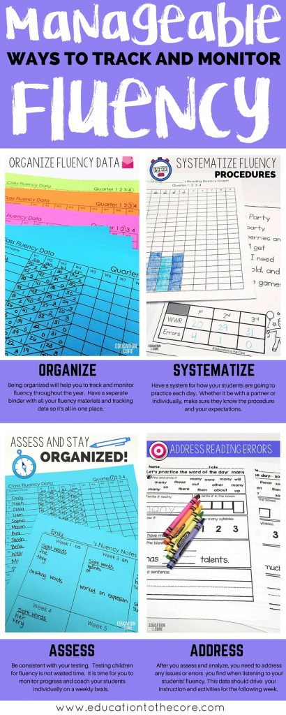 Manageable Ways To Track And Monitor Reading Fluency Education To