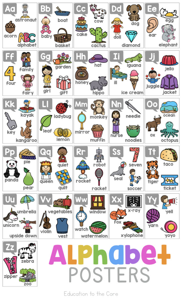 These Alphabet Posters are a Part of our Phonics / Sound Wall. These posters serve as great references for emergent readers!