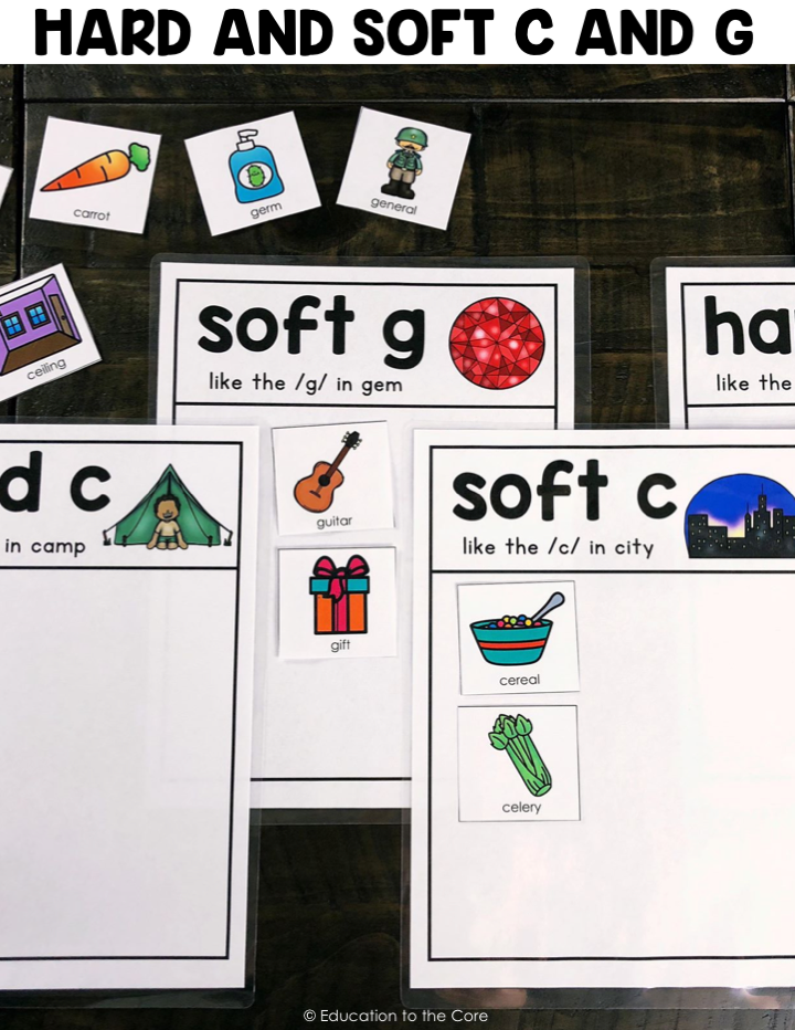 Students will distinguish hard and soft c/g sounds within words.