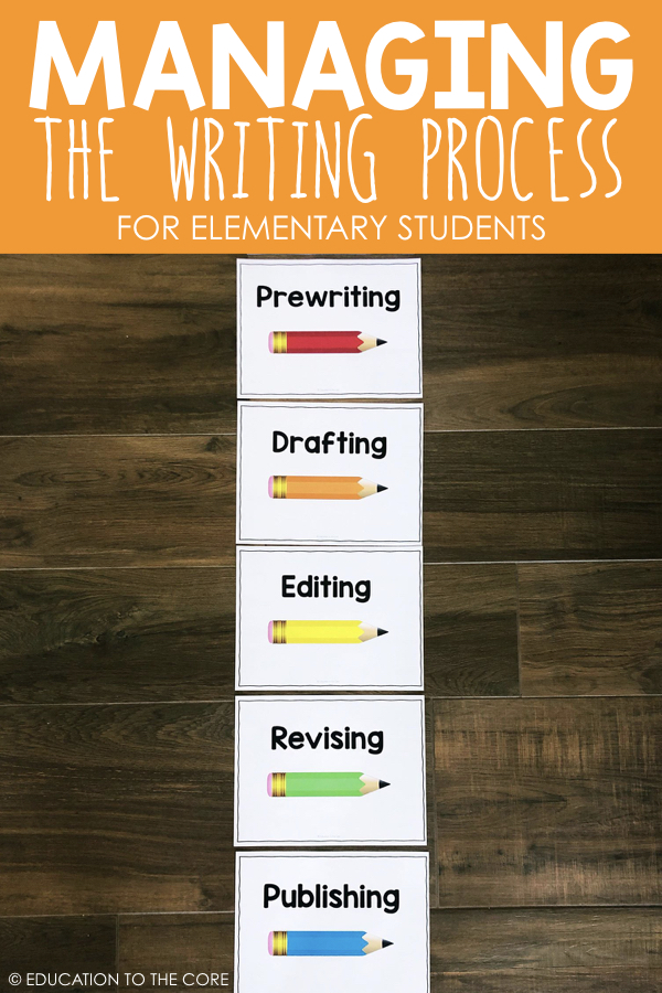 """One of the most frequent questions I get from teachers is, """"How do you teach and manage The Writing Process?!"""" Ah...writing. I have a love/hate relationship with writing. Remember...simplify. Don't make things difficult. Here's apower toolto keep you organized during your writing block."""